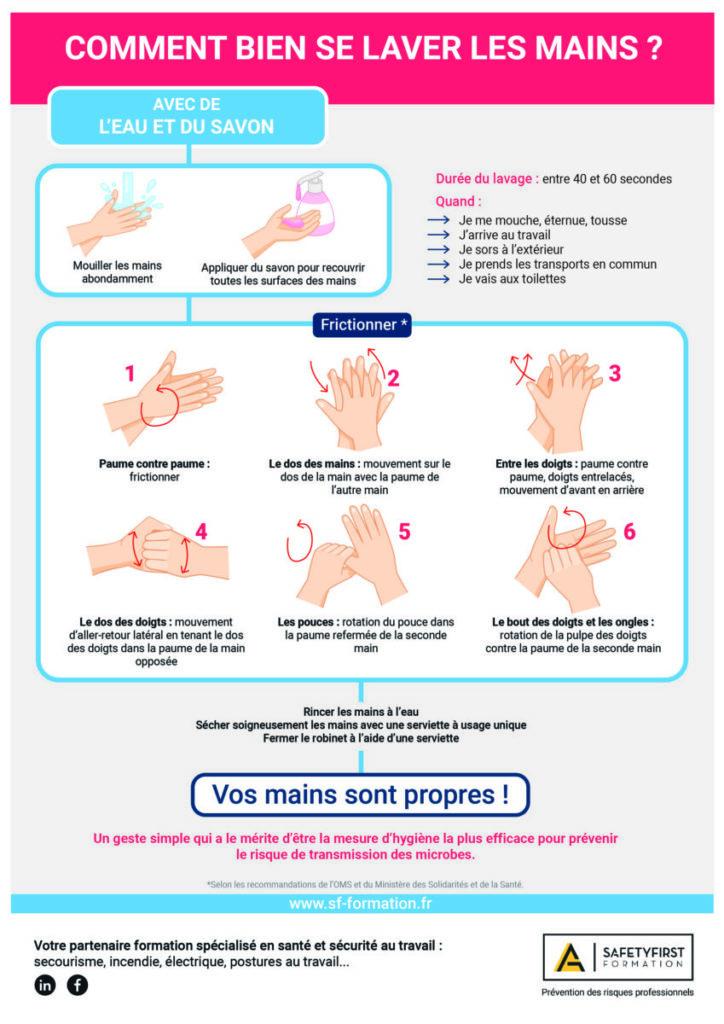 affiche-laver-mains-efficacement