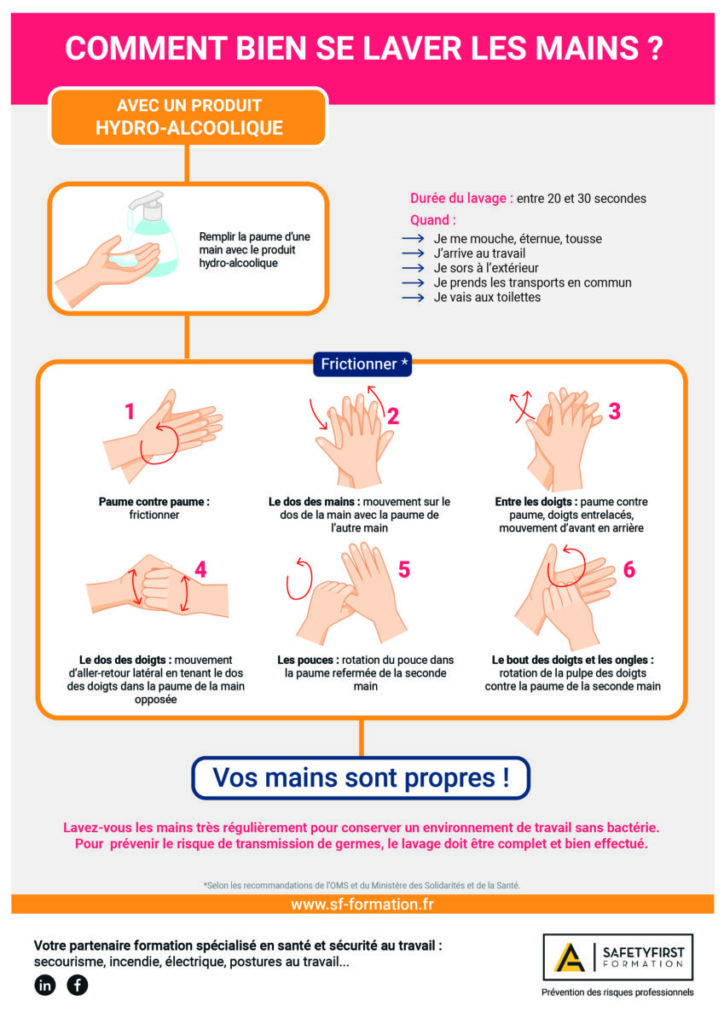affiche-laver-mains-efficacement-gel-hydroalcoolique